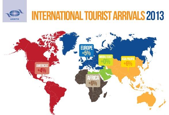 Infografía con datos del crecimiento del turismo